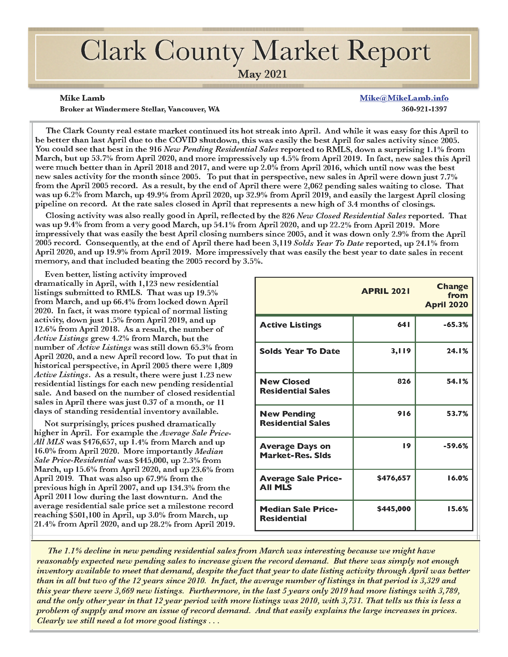 May 2021 Clark County Market Report by Mike Lamb